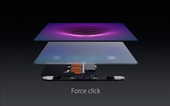 ForceTouch Trackpad
