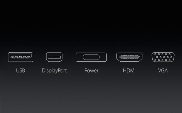 USB 3.1 Type C - Interfaces