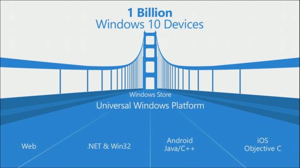 Microsoft Universal SDK